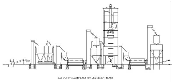 vertical shaft kiln cement plant equipment