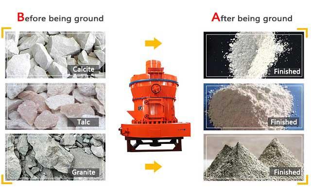 raymond mill application