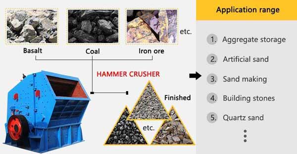 impact crusher application